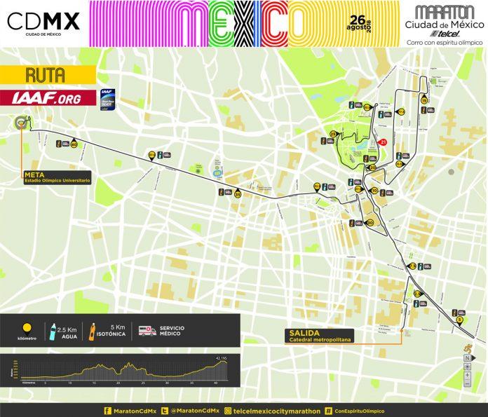 mapa de ruta maraton cdmx