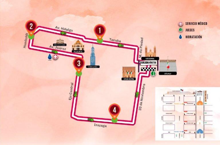 Rutas y entrega de paquetes carrera Bonafont CDMX, GDL, MTY Y PUEBLA