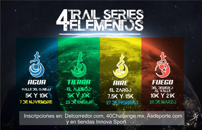 Serial 4 Elementos